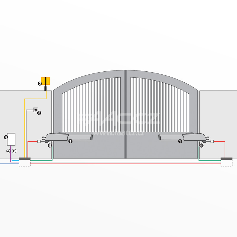 Instalace FAAC S418 (103168)